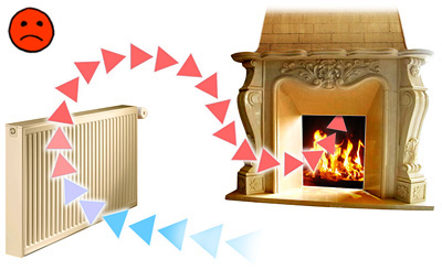 L'air chaud du logement est aspiré par la cheminée