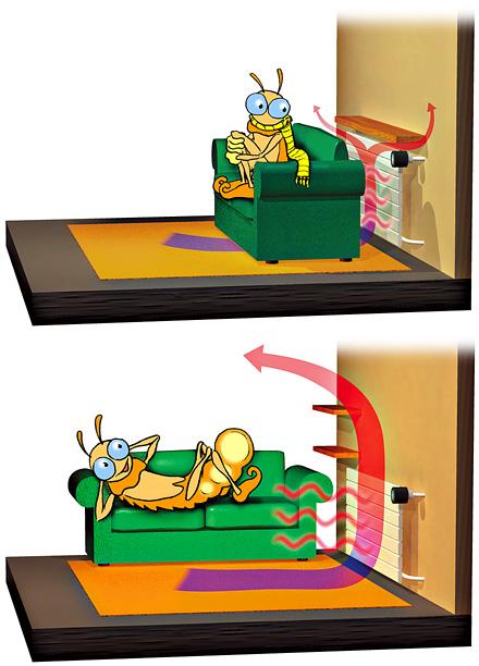 Lib rez les radiateurs energie for Que mettre au dessus d un canape