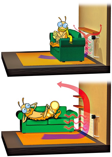 lib rez les radiateurs energie. Black Bedroom Furniture Sets. Home Design Ideas