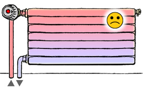 Radiateur trop chaud radiateur froid energie - Radiateur chauffage central qui ne chauffe pas ...