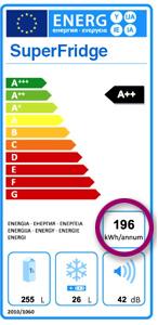 Il ne faut pas confondre watt et kilowattheure for Combien consomme une maison en kwh